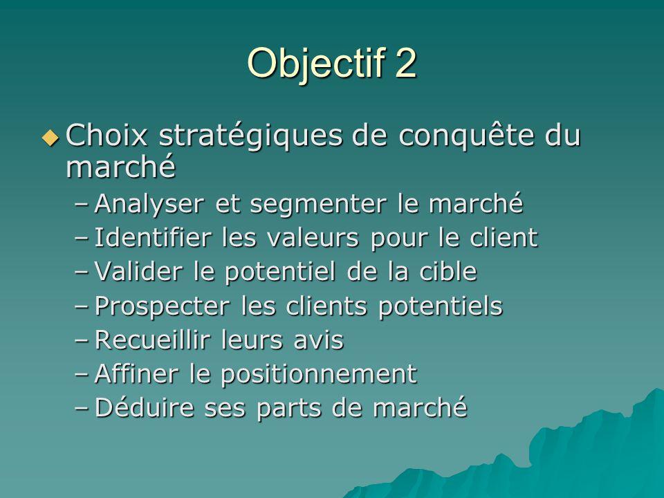 Objectif 2  Choix stratégiques de conquête du marché –Analyser et segmenter le marché –Identifier les valeurs pour le client –Valider le potentiel de