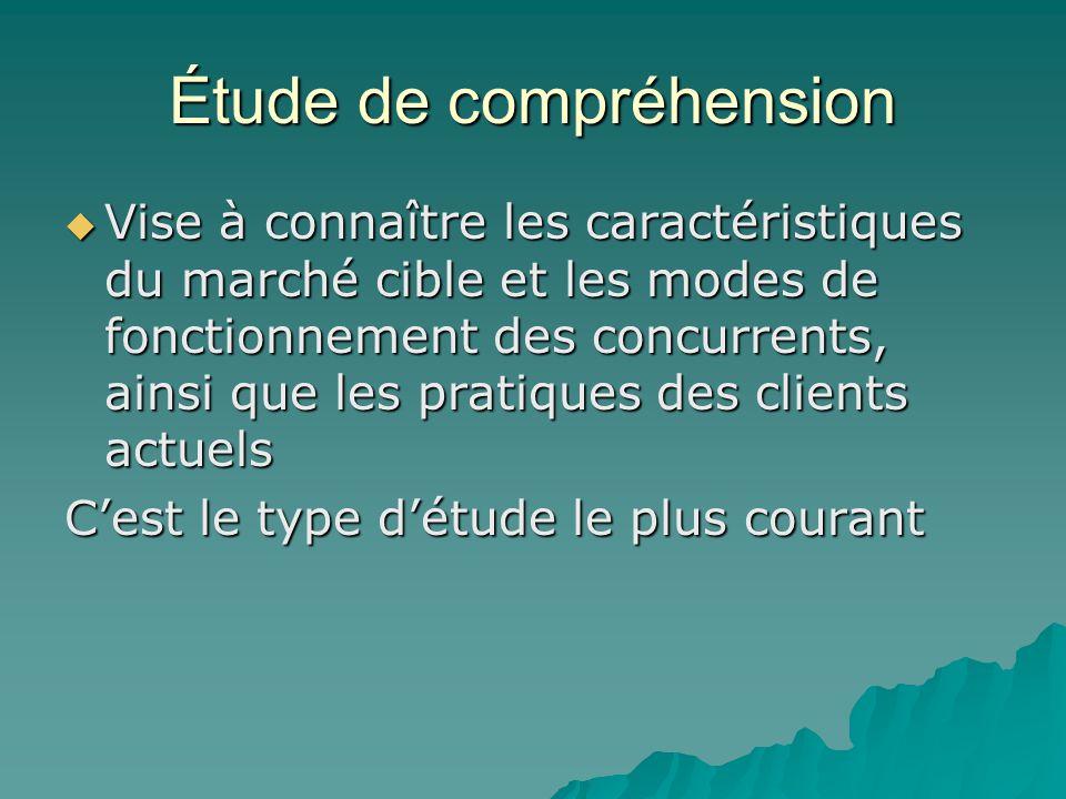 Étude de compréhension  Vise à connaître les caractéristiques du marché cible et les modes de fonctionnement des concurrents, ainsi que les pratiques