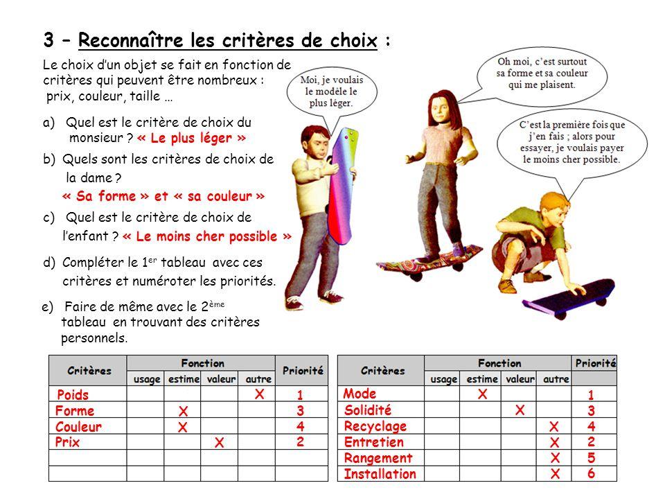 3 – Reconnaître les critères de choix : Le choix d'un objet se fait en fonction de critères qui peuvent être nombreux : prix, couleur, taille … a) Que