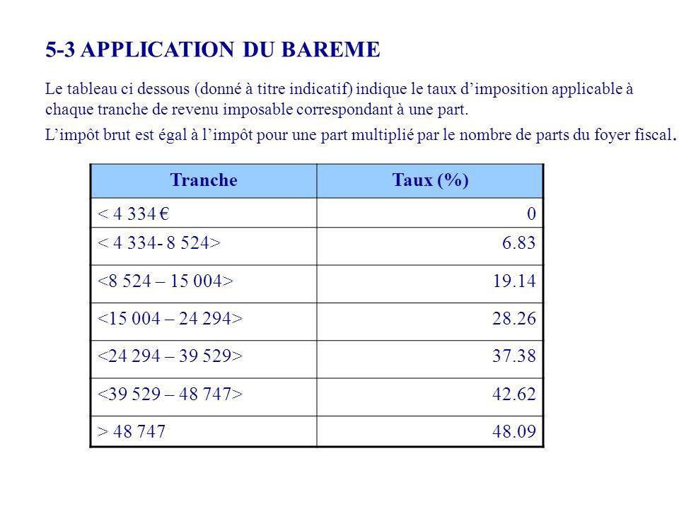 5-3 APPLICATION DU BAREME Le tableau ci dessous (donné à titre indicatif) indique le taux d'imposition applicable à chaque tranche de revenu imposable