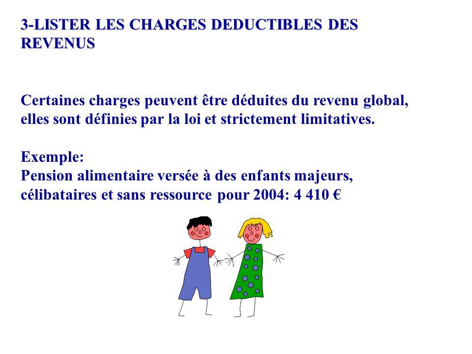 3-LISTER LES CHARGES DEDUCTIBLES DES REVENUS Certaines charges peuvent être déduites du revenu global, elles sont définies par la loi et strictement l
