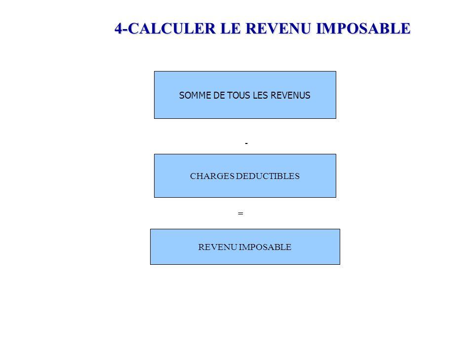 4-CALCULER LE REVENU IMPOSABLE SOMME DE TOUS LES REVENUS CHARGES DEDUCTIBLES REVENU IMPOSABLE - =