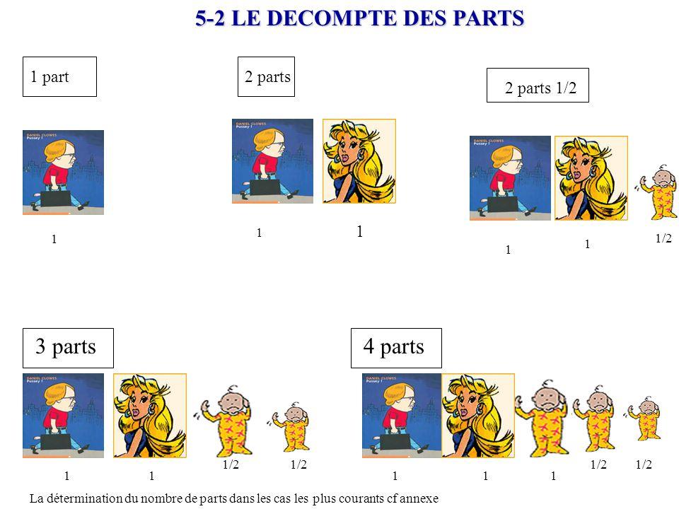 5-2 LE DECOMPTE DES PARTS 1 1 part2 parts 2 parts 1/2 3 parts4 parts La détermination du nombre de parts dans les cas les plus courants cf annexe 1 1