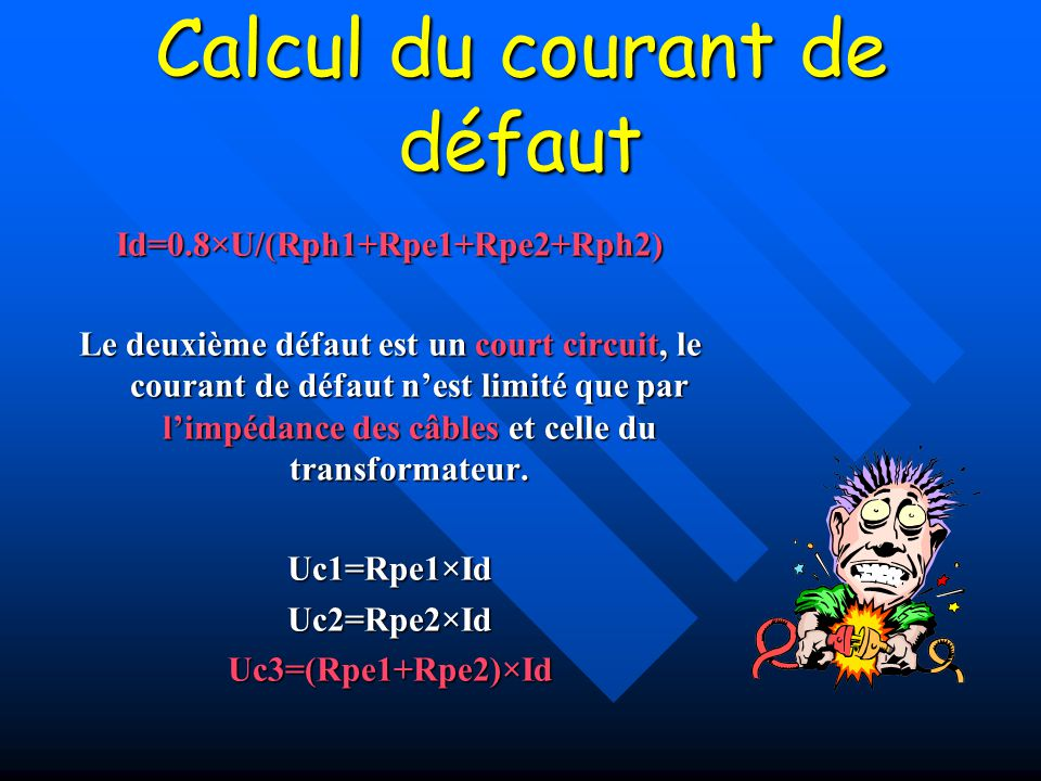 Second défaut Ph1 Ph2 Ph3 Pe Transformateur Récepteur 1 Id Uc1 Récepteur 2 ZS C.P.I bip Uc2 Uc3 Apparition d'un 2ème défaut d'isolement Apparition d'u