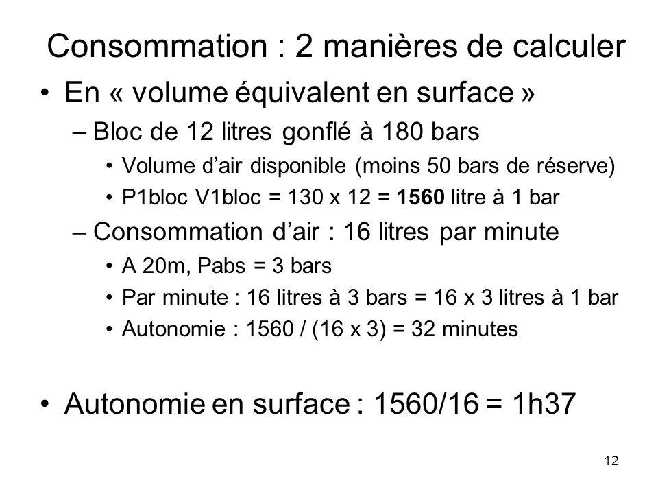 12 Consommation : 2 manières de calculer En « volume équivalent en surface » –Bloc de 12 litres gonflé à 180 bars Volume d'air disponible (moins 50 ba