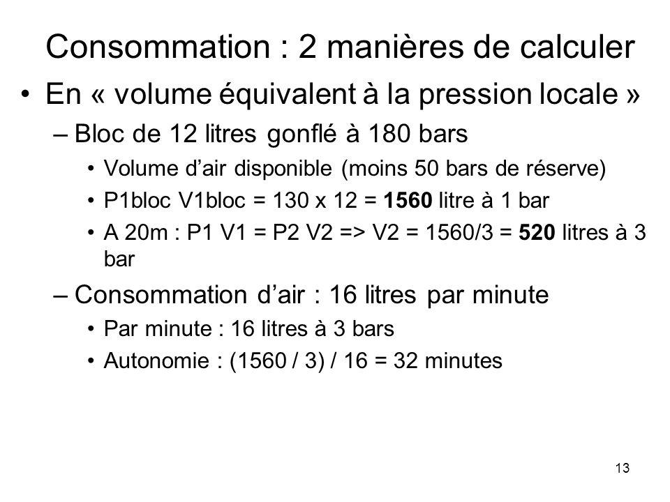 13 Consommation : 2 manières de calculer En « volume équivalent à la pression locale » –Bloc de 12 litres gonflé à 180 bars Volume d'air disponible (m