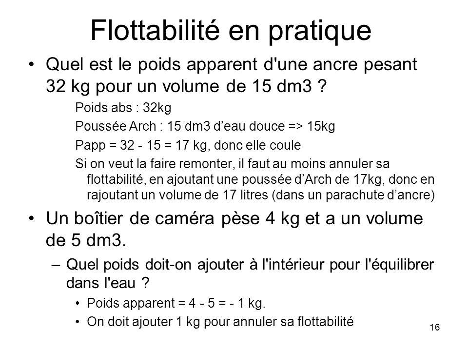 16 Flottabilité en pratique Quel est le poids apparent d'une ancre pesant 32 kg pour un volume de 15 dm3 ? Poids abs : 32kg Poussée Arch : 15 dm3 d'ea