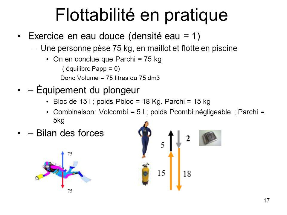 17 Flottabilité en pratique Exercice en eau douce (densité eau = 1) –Une personne pèse 75 kg, en maillot et flotte en piscine On en conclue que Parchi