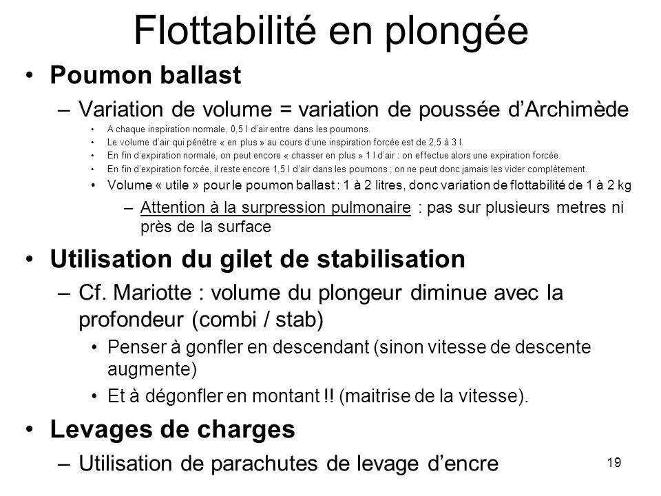 19 Flottabilité en plongée Poumon ballast –Variation de volume = variation de poussée d'Archimède A chaque inspiration normale, 0,5 l d'air entre dans