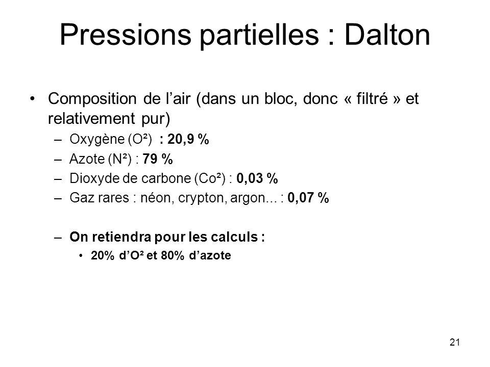 21 Pressions partielles : Dalton Composition de l'air (dans un bloc, donc « filtré » et relativement pur) –Oxygène (O²) : 20,9 % –Azote (N²) : 79 % –D