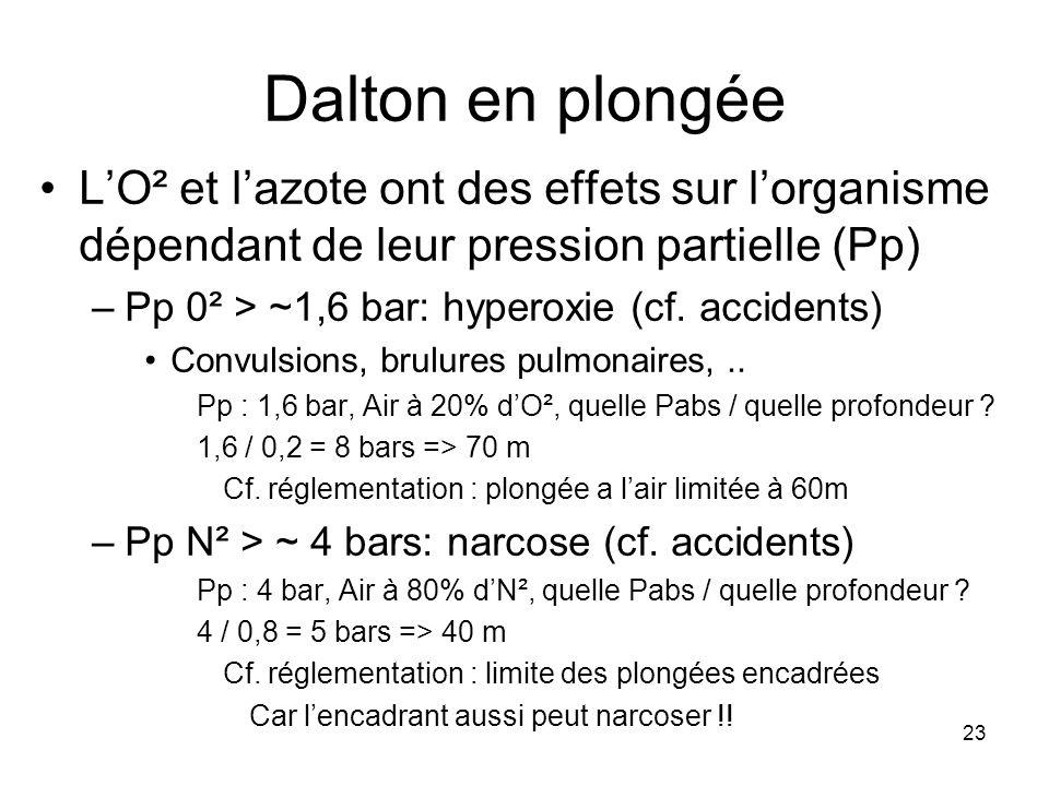 23 Dalton en plongée L'O² et l'azote ont des effets sur l'organisme dépendant de leur pression partielle (Pp) –Pp 0² > ~1,6 bar: hyperoxie (cf. accide