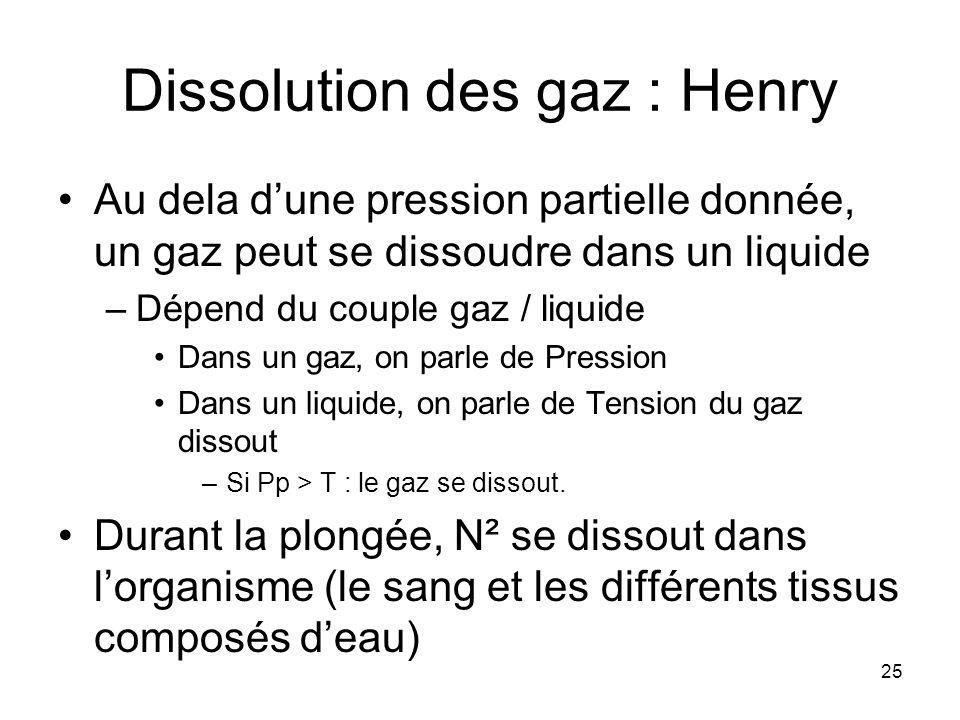 25 Dissolution des gaz : Henry Au dela d'une pression partielle donnée, un gaz peut se dissoudre dans un liquide –Dépend du couple gaz / liquide Dans