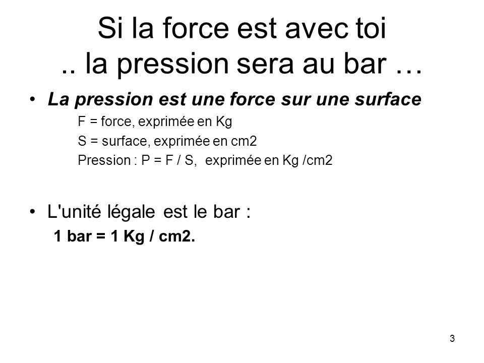 4 Les pressions du milieu La pression Atmosphérique –Poids de la colonne d air s exerçant sur 1 cm2 de surface Un litre d air pèse 1,293 gramme –Au niveau de la mer : 1 bar Quel est la hauteur de la colonne d'air équivalente ?.