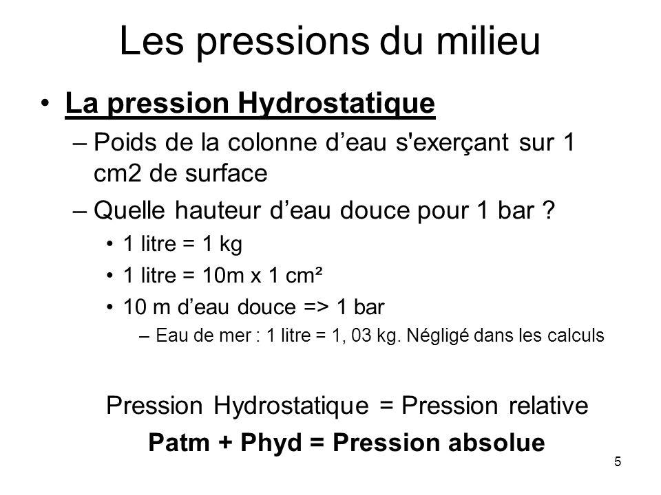 5 Les pressions du milieu La pression Hydrostatique –Poids de la colonne d'eau s'exerçant sur 1 cm2 de surface –Quelle hauteur d'eau douce pour 1 bar