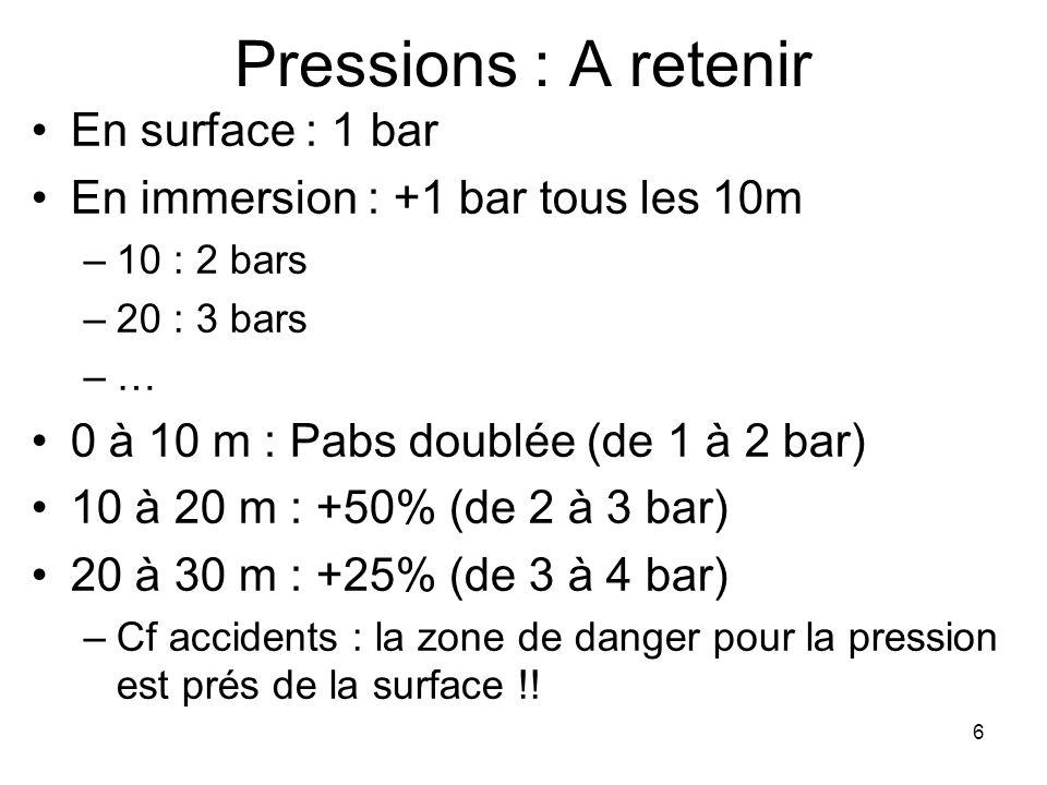 7 Pressions – Volume : Mariotte Le volume d un gaz est inversement proportionnel à la pression qu il subit P x V = constante Vrai à t° constante –Attention aux bouteilles chaudes (gonflage / soleil) Pression faussée (supérieure à la pression à froid, dans l'eau) !!