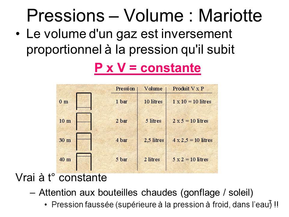 7 Pressions – Volume : Mariotte Le volume d'un gaz est inversement proportionnel à la pression qu'il subit P x V = constante Vrai à t° constante –Atte