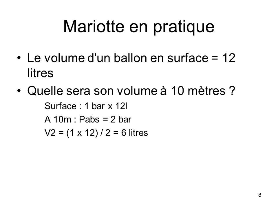 9 Mariotte en plongée Flottabilité –Pression augmente = volume gaz diminue –Gilet / Combi : plein d'air = volume diminue –Donc volume du plongeur diminue Cf.