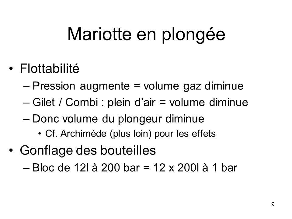 9 Mariotte en plongée Flottabilité –Pression augmente = volume gaz diminue –Gilet / Combi : plein d'air = volume diminue –Donc volume du plongeur dimi