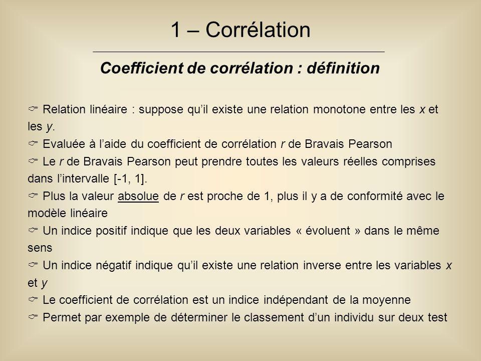 1 – Corrélation Coefficient de corrélation : définition  Relation linéaire : suppose qu'il existe une relation monotone entre les x et les y.  Evalu