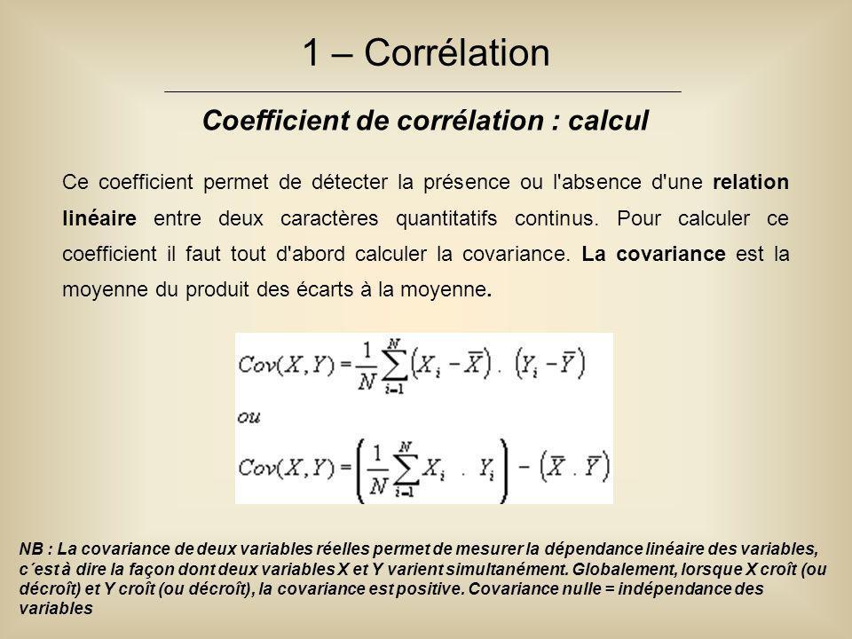 1 – Corrélation Coefficient de corrélation : calcul Ce coefficient permet de détecter la présence ou l'absence d'une relation linéaire entre deux cara