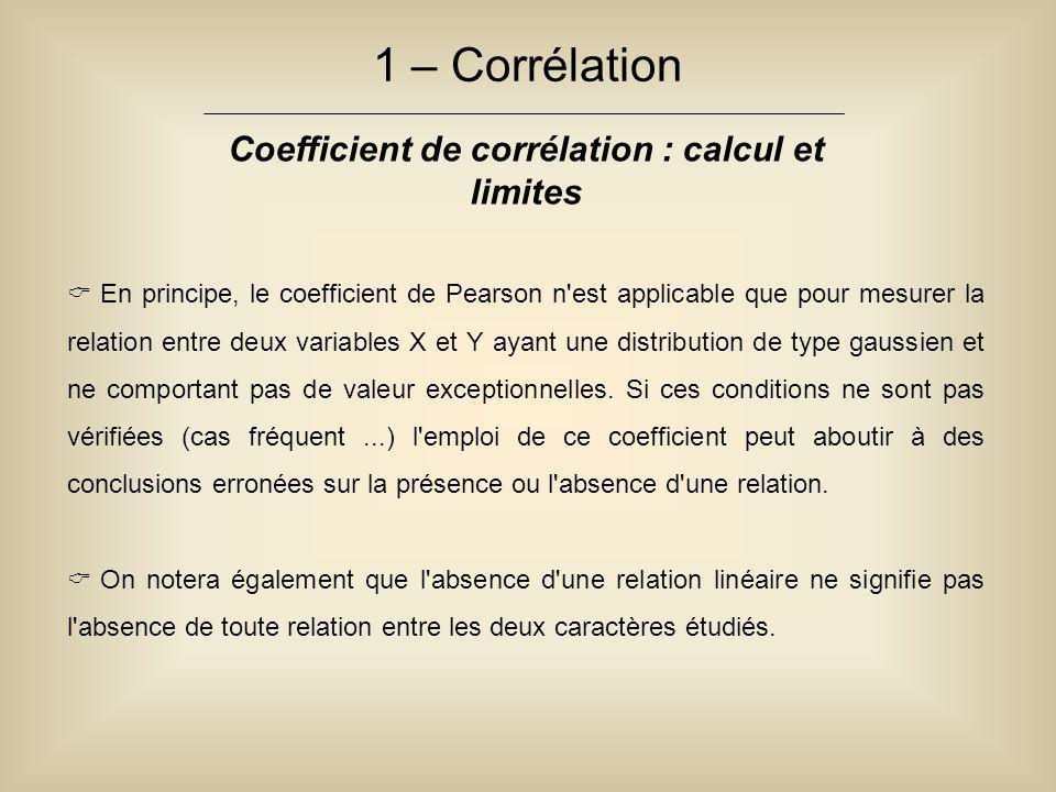 1 – Corrélation Coefficient de corrélation : calcul et limites  En principe, le coefficient de Pearson n'est applicable que pour mesurer la relation