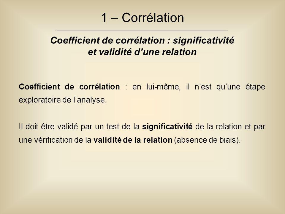 1 – Corrélation Coefficient de corrélation : significativité et validité d'une relation Coefficient de corrélation : en lui-même, il n'est qu'une étap