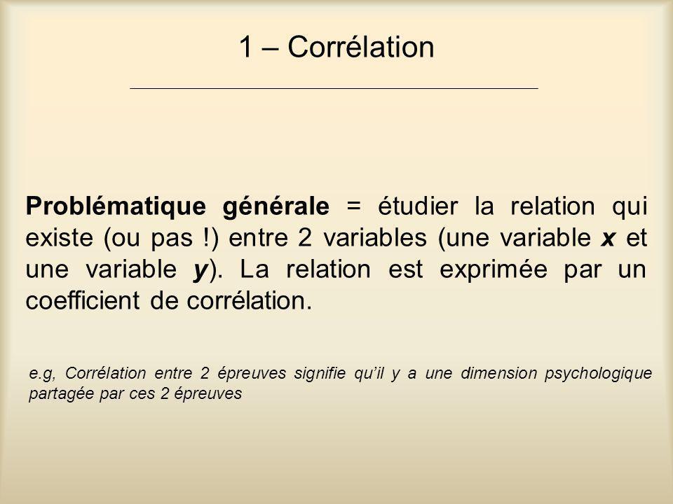 1 – Corrélation Coefficient de corrélation : validité d'une relation Influence d'une valeur exceptionnelle Dans cet exemple, le calcul du coefficient de corrélation de Pearson aboutirait à l idée qu il existe une corrélation positive (+0.54) mais non significative (au seuil de 5%) entre les deux variables  cette corrélation positive résulte uniquement de l influence du point exceptionnel (9,9).