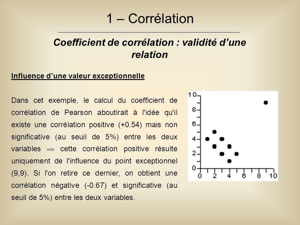 1 – Corrélation Coefficient de corrélation : validité d'une relation Influence d'une valeur exceptionnelle Dans cet exemple, le calcul du coefficient