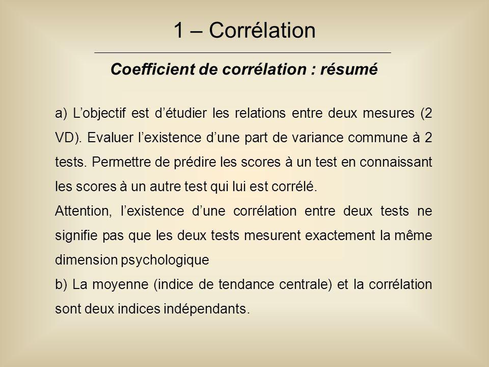 1 – Corrélation Coefficient de corrélation : résumé a) L'objectif est d'étudier les relations entre deux mesures (2 VD). Evaluer l'existence d'une par