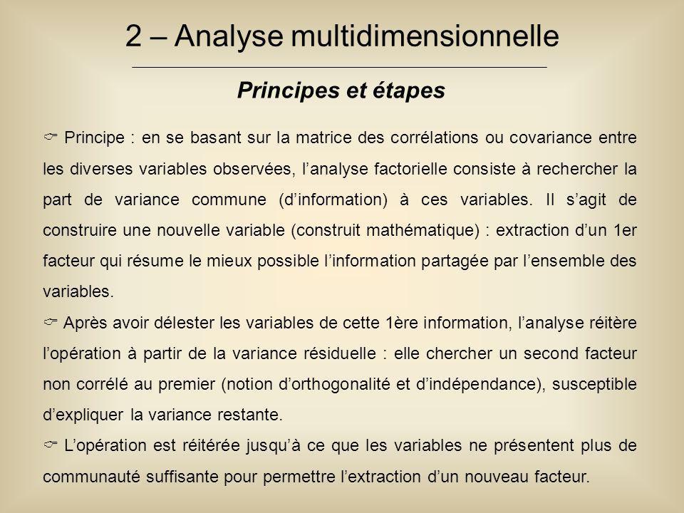 2 – Analyse multidimensionnelle Principes et étapes  Principe : en se basant sur la matrice des corrélations ou covariance entre les diverses variabl