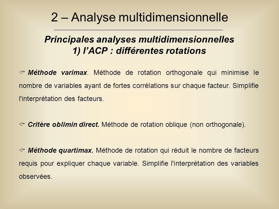 2 – Analyse multidimensionnelle Principales analyses multidimensionnelles 1) l'ACP : différentes rotations  Méthode varimax. Méthode de rotation orth