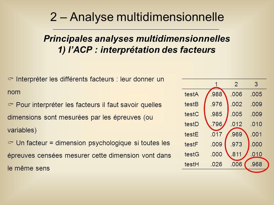 2 – Analyse multidimensionnelle Principales analyses multidimensionnelles 1) l'ACP : interprétation des facteurs 123 testA.988.006.005 testB.976.002.0