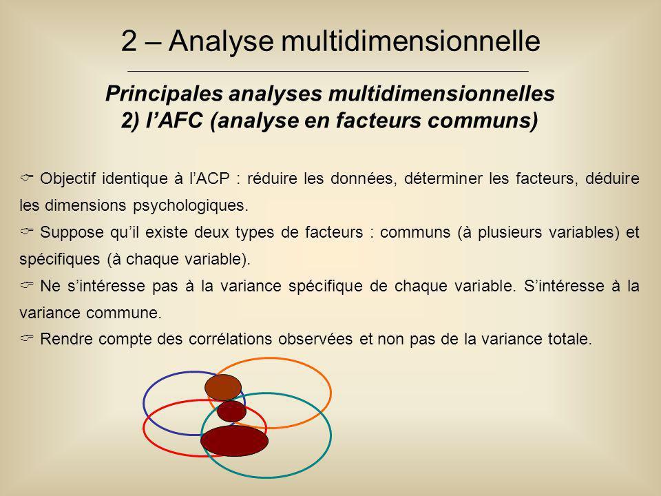 2 – Analyse multidimensionnelle Principales analyses multidimensionnelles 2) l'AFC (analyse en facteurs communs)  Objectif identique à l'ACP : réduir