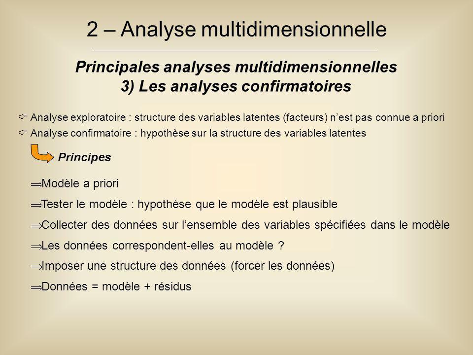 2 – Analyse multidimensionnelle Principales analyses multidimensionnelles 3) Les analyses confirmatoires  Analyse exploratoire : structure des variab