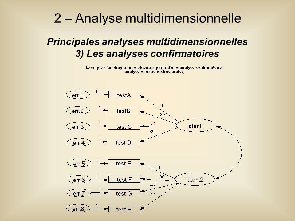 2 – Analyse multidimensionnelle Principales analyses multidimensionnelles 3) Les analyses confirmatoires