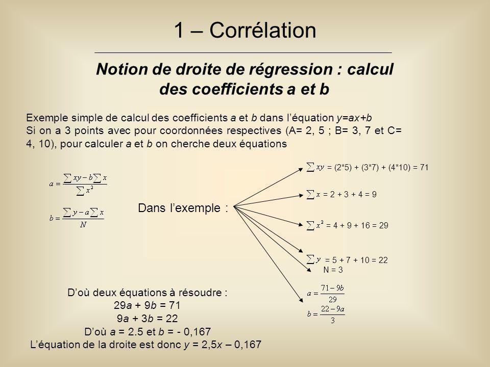 1 – Corrélation Notion de droite de régression : calcul des coefficients a et b Exemple simple de calcul des coefficients a et b dans l'équation y=ax+
