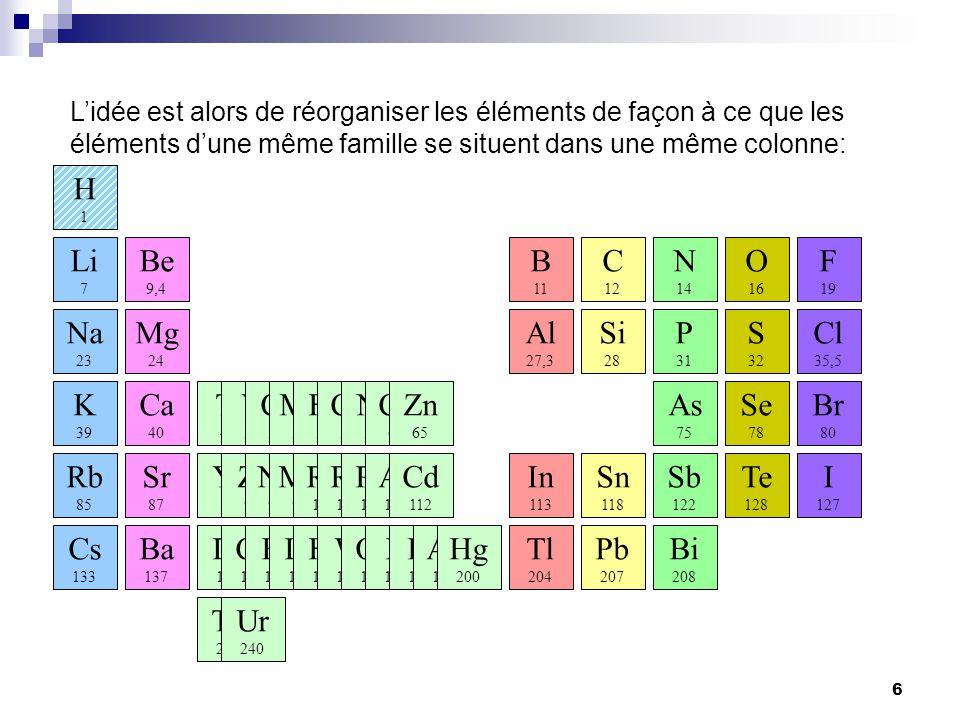 6 L'idée est alors de réorganiser les éléments de façon à ce que les éléments d'une même famille se situent dans une même colonne: Li 7 Na 23 K 39 Ca