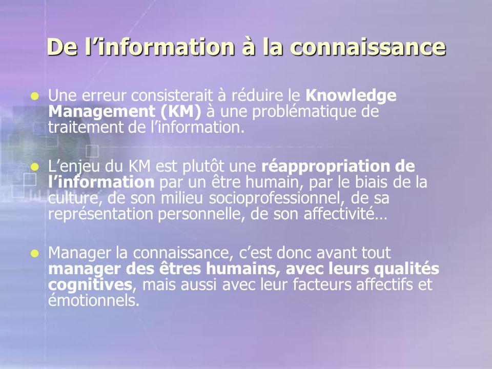Connaissance La connaissance implique forcément une réappropriation cognitive par l'homme « porteur » ; elle diffère de l'information dans plusieurs aspects fondamentaux : La connaissance implique forcément une réappropriation cognitive par l'homme « porteur » ; elle diffère de l'information dans plusieurs aspects fondamentaux : Pour qu'une information devienne connaissance, il faut que le sujet puisse construire une représentation qui fasse sens.