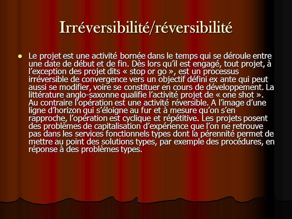 Irréversibilité/réversibilité Le projet est une activité bornée dans le temps qui se déroule entre une date de début et de fin. Dès lors qu'il est eng