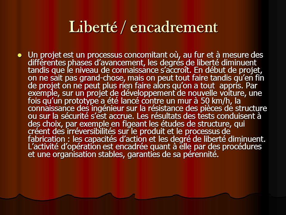 Liberté / encadrement Un projet est un processus concomitant où, au fur et à mesure des différentes phases d'avancement, les degrés de liberté diminue
