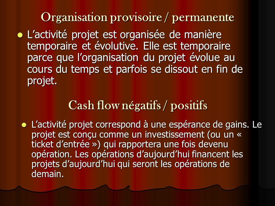 Organisation provisoire / permanente L'activité projet est organisée de manière temporaire et évolutive. Elle est temporaire parce que l'organisation