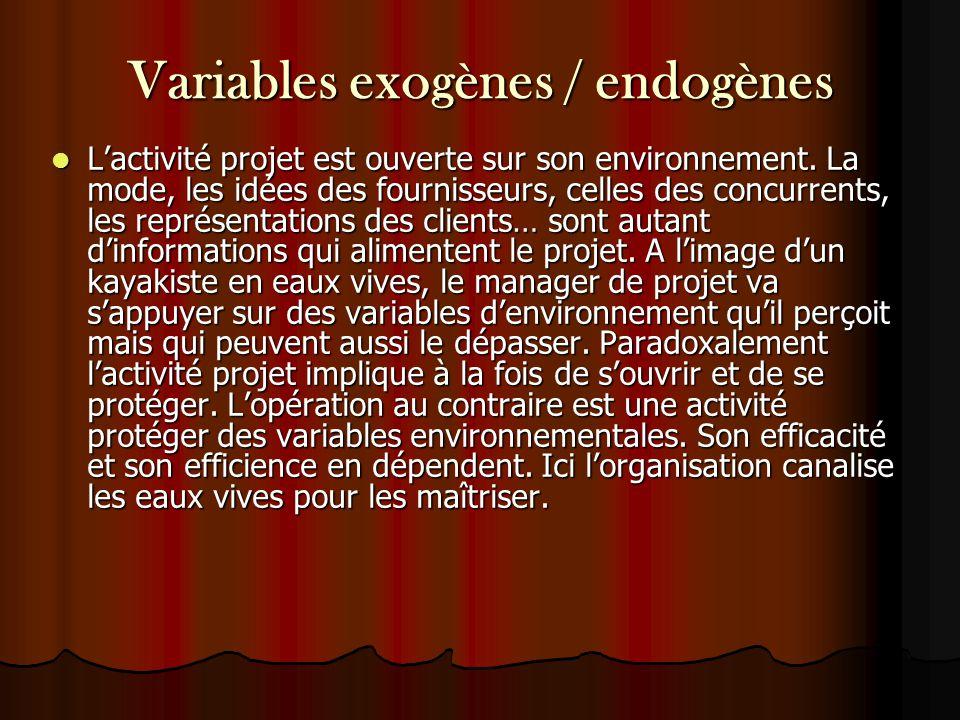 Variables exogènes / endogènes L'activité projet est ouverte sur son environnement. La mode, les idées des fournisseurs, celles des concurrents, les r