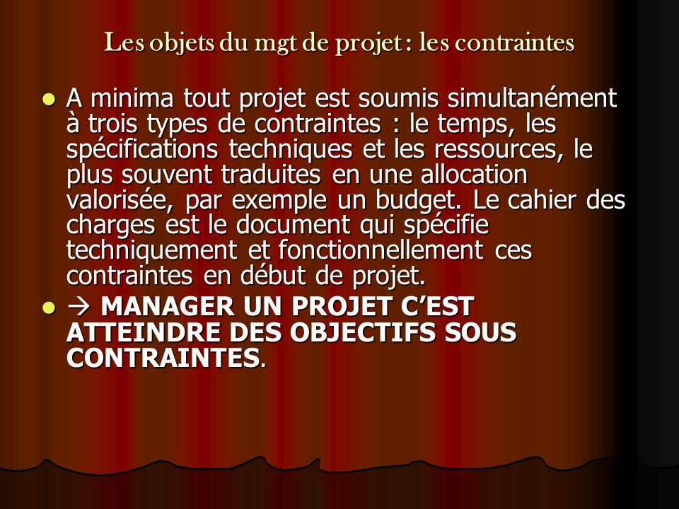 Les objets du mgt de projet : les contraintes A minima tout projet est soumis simultanément à trois types de contraintes : le temps, les spécification