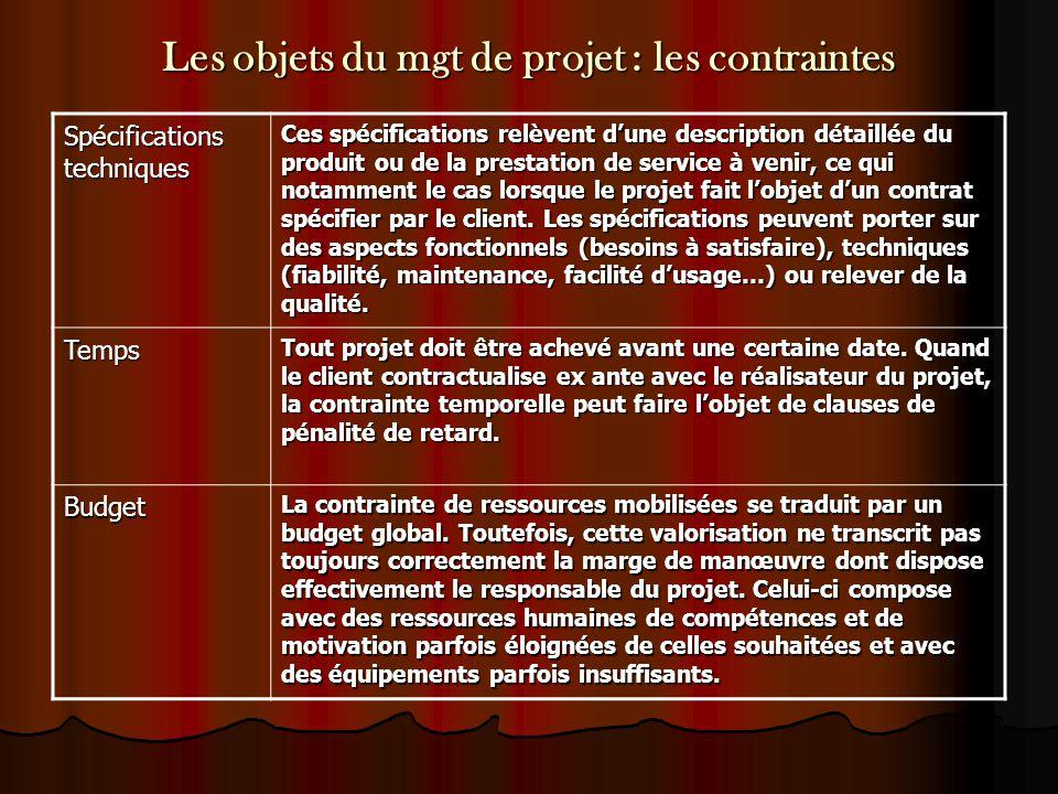 Les objets du mgt de projet : les contraintes Spécifications techniques Ces spécifications relèvent d'une description détaillée du produit ou de la pr