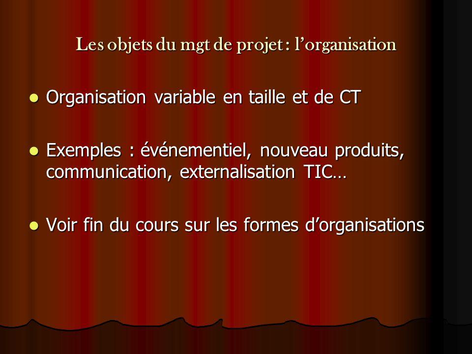 Les objets du mgt de projet : l'organisation Organisation variable en taille et de CT Organisation variable en taille et de CT Exemples : événementiel
