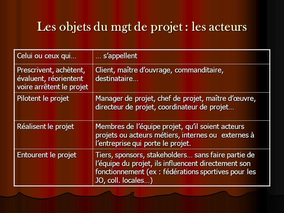 Les objets du mgt de projet : les acteurs Celui ou ceux qui… … s'appellent Prescrivent, achètent, évaluent, réorientent voire arrêtent le projet Clien