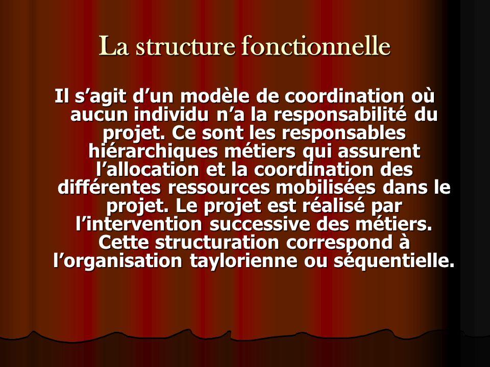 La structure fonctionnelle Il s'agit d'un modèle de coordination où aucun individu n'a la responsabilité du projet. Ce sont les responsables hiérarchi