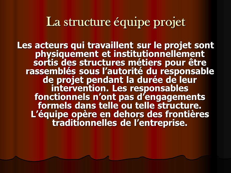 La structure équipe projet Les acteurs qui travaillent sur le projet sont physiquement et institutionnellement sortis des structures métiers pour être
