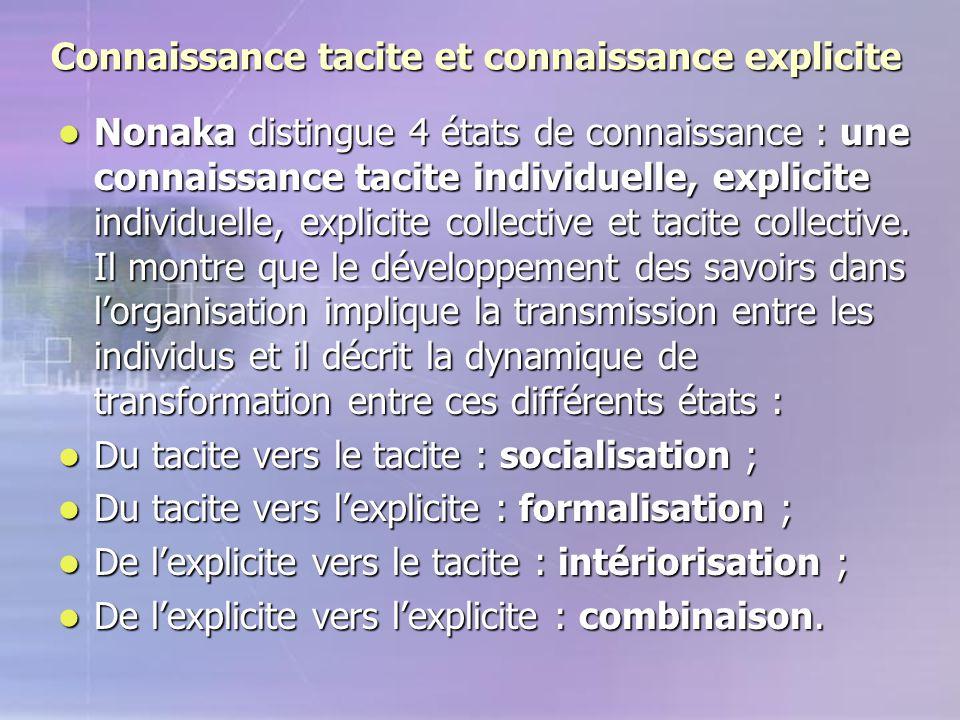 Connaissance tacite et connaissance explicite Nonaka distingue 4 états de connaissance : une connaissance tacite individuelle, explicite individuelle,