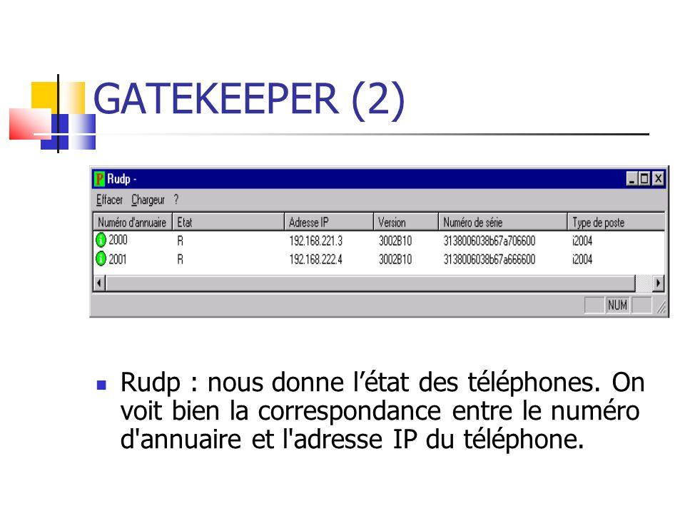 CONFIGURATION D'UN TELEPHONE NORTEL DHCP : 0 Ne pas activer le DHCP SET IP : 192.168.222.4 (ou autre) Attribuer une @IP au téléphone (touche * pour faire un point) NETMSK : 255.255.255.0 Déterminer le masque DEF GW : 192.168.220.1 Définir l @ IP de la passerelle S1 IP : 192.168.222.3 Définir l @ IP du Gatekeeper principal S2 IP : 192.168.222.3 Définir l @ IP du Gatekeeper secondaire S1 PORT : 5000 Port du gatekeeper